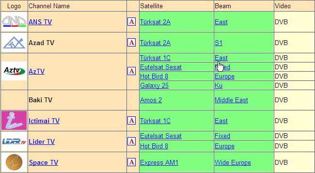 какое код спутника азербайджана анс